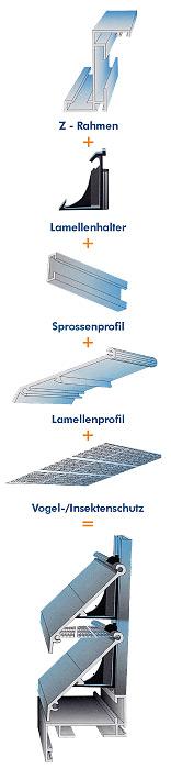 simotrial-lamellensystem600